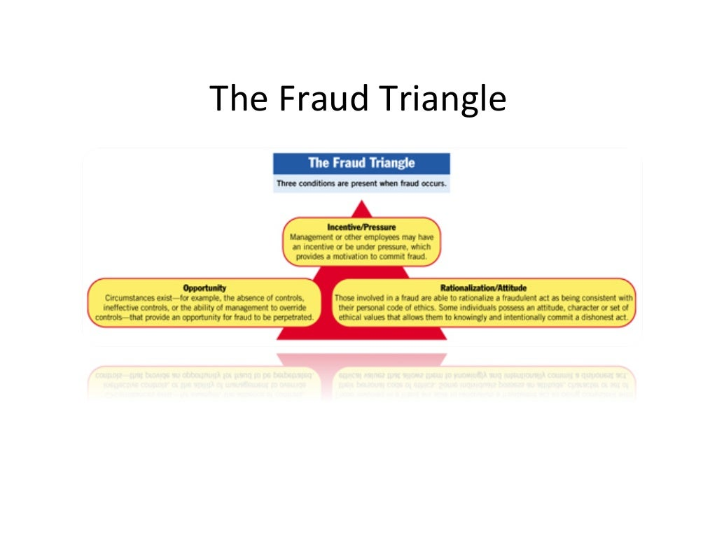 fraud triangle of leadership culture and control in enron