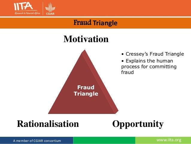 IITA Youth corps occupational fraud awareness  Slide 2
