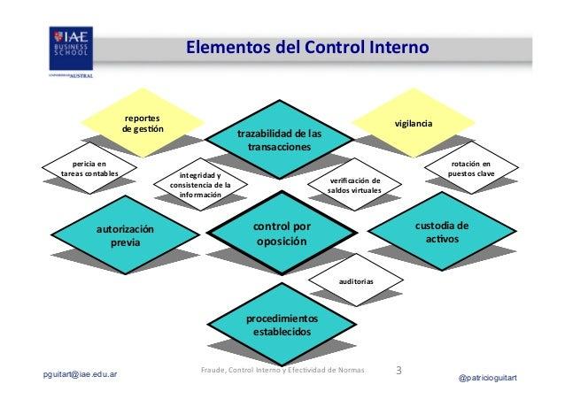 Fraude y Control Interno_Guitart_jun13 Slide 3
