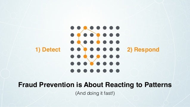 1) Detect 2) Respond Fraud Prevention is About Reacting to Patterns (And doing it fast!)