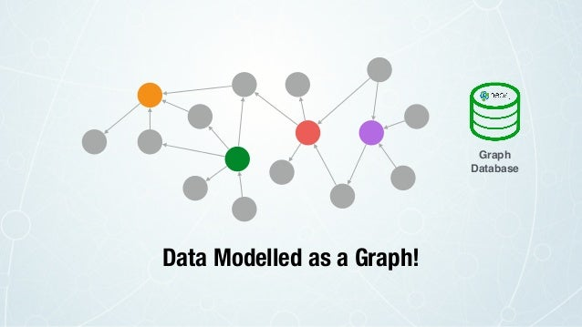 Data Modelled as a Graph! Graph Database