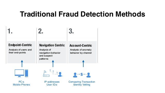Unable to detect • Fraud rings • Fake IP-adresses • Hijacked devices • Synthetic Identities • Stolen Identities • And more...