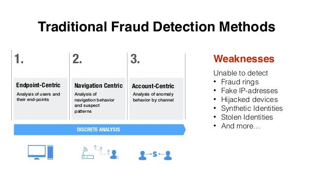 INVESTIGATE Revolving Debt Number of Accounts INVESTIGATE Normal behavior Fraud Detection with Discrete Analysis