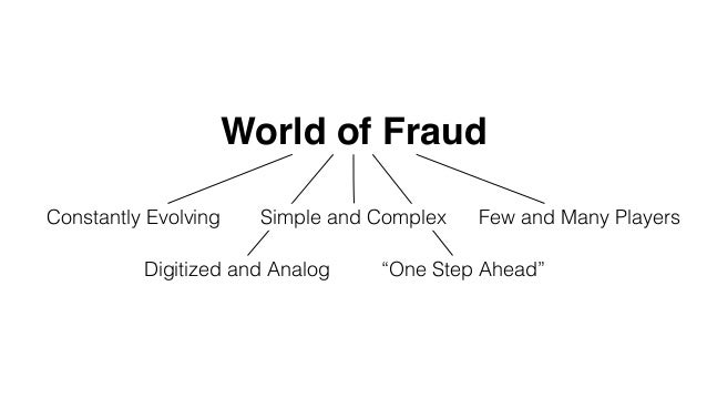 """Digitized and Analog World of Fraud Constantly Evolving Few and Many Players """"One Step Ahead"""" Simple and Complex"""