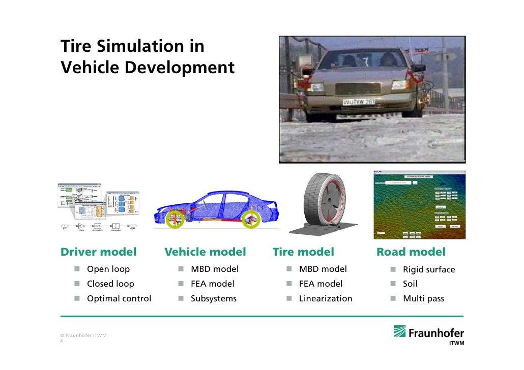 vehicle simulator full version