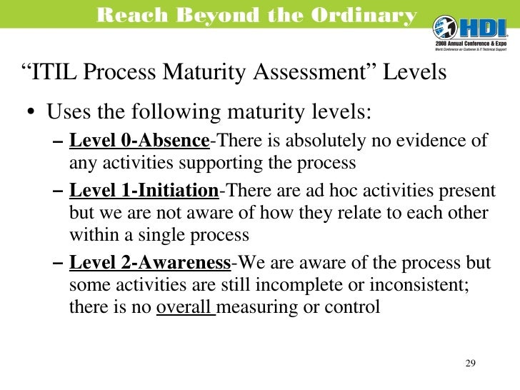 Itil process maturity assessment