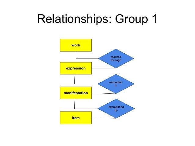 frbr relationships dating