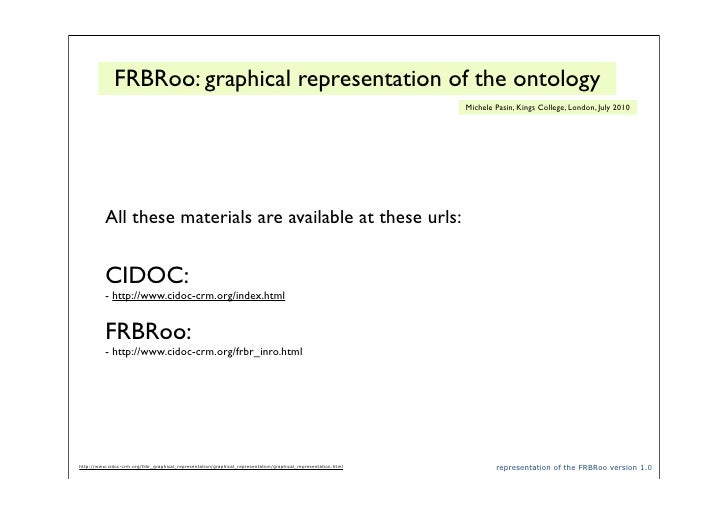 FRBRoo: graphical representation of the ontology                                                                          ...