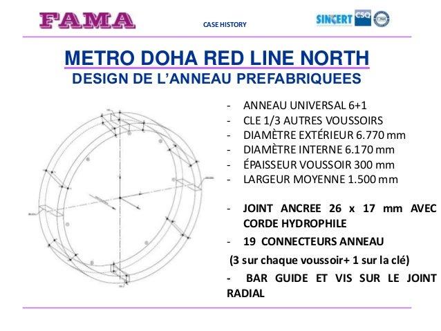 Fr case history   doha linea red line north - misura gap ed offset Slide 3