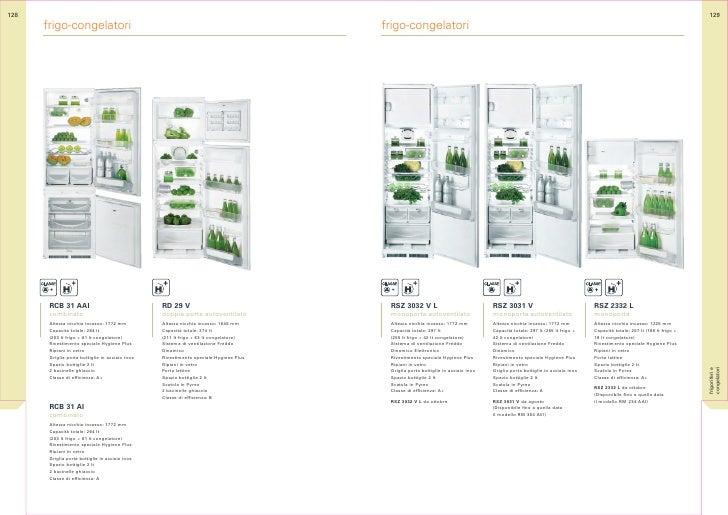 freddo 2. Black Bedroom Furniture Sets. Home Design Ideas