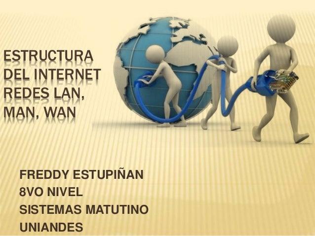 ESTRUCTURA  DEL INTERNET  REDES LAN,  MAN, WAN  FREDDY ESTUPIÑAN  8VO NIVEL  SISTEMAS MATUTINO  UNIANDES