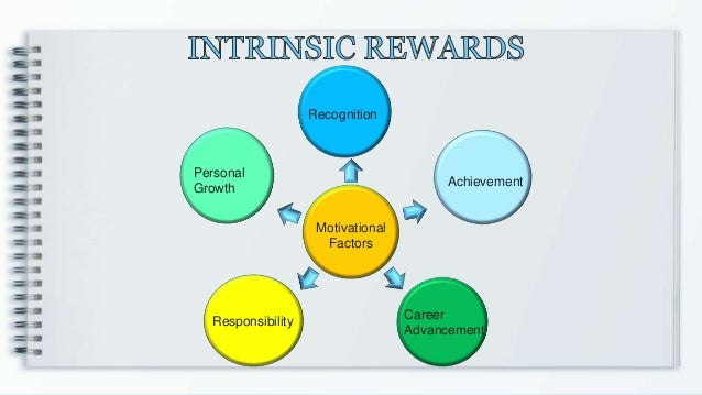 influences of extrinsic motivation techniques essay You might suppose that a scientist motivated by a desire to discover facts  of a  set of motives influenced their decision to attend the academy.