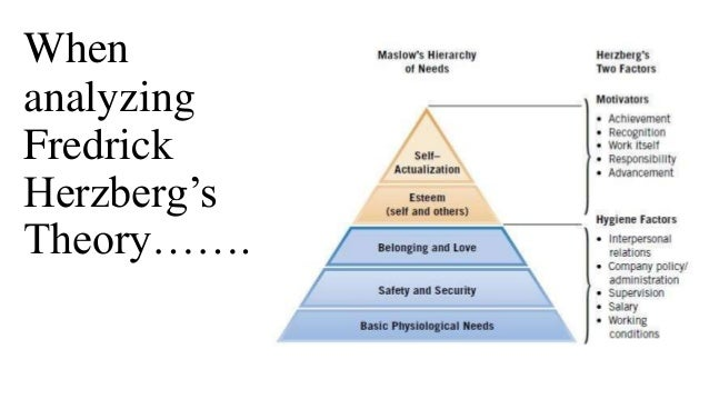 theory maslow and herzbergs Motivation in the workplace applying maslow and herzberg theories essay sample  frederick herzberg's theory of motivation-hygiene is seemingly simple herzberg .