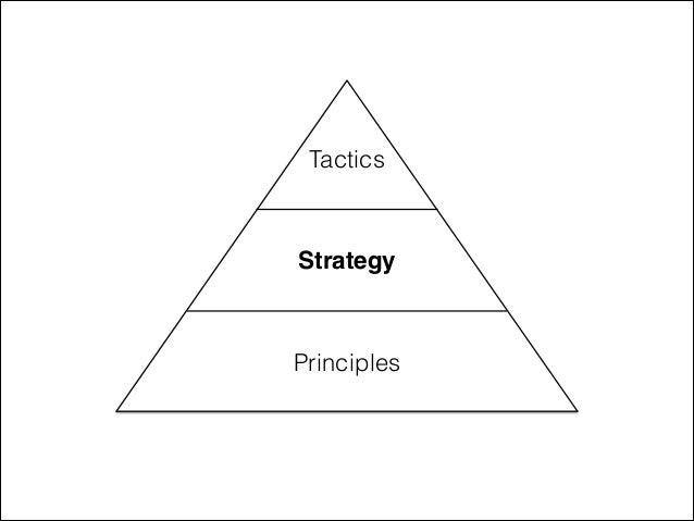 oddvar holten pyramid diagram of relationship