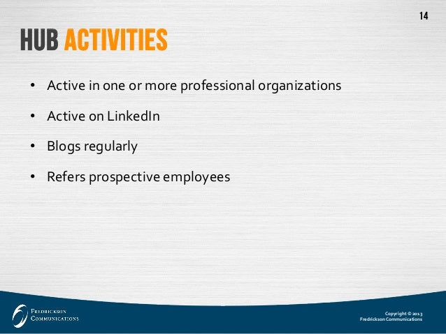Copyright © 2013  Fredrickson Communications  14  Hub Activities  •  Active in one or more professional organizations  •  ...