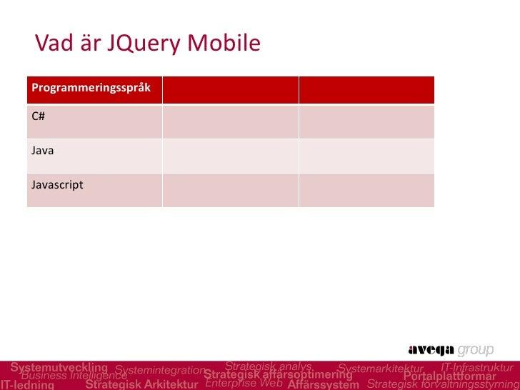 Vad är JQuery Mobile Programmeringsspråk C# Java  Javascript