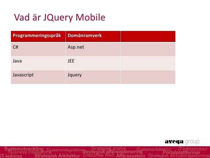Vad är JQuery Mobile Programmeringsspråk Domänramverk C# Asp.net Java JEE Javascript Jquery