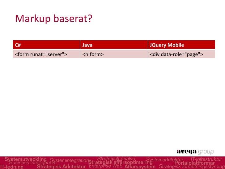 Markup baserat? C# Java JQuery Mobile <formrunat=&quot;server&quot;>  <h:form> <div data-role=&quot;page&quot;>