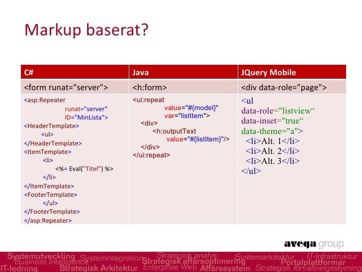 Markup baserat? C# Java JQuery Mobile <formrunat=&quot;server&quot;>  <h:form> <div data-role=&quot;page&quot;> < asp : R...