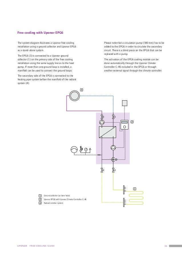 Free cooling guide 02 2013_46512
