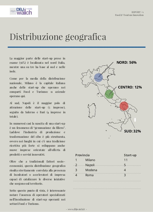 REPORT #1 Food & Tourism Innovation - www.dbjwatch.it - La maggior parte delle start-up prese in esame (56%) è localizzata...