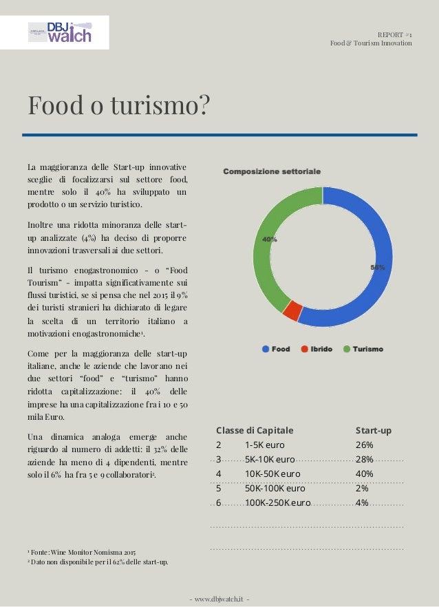 REPORT #1 Food & Tourism Innovation - www.dbjwatch.it - La maggioranza delle Start-up innovative sceglie di focalizzarsi s...