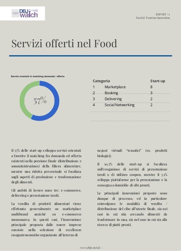 REPORT #1 Food & Tourism Innovation - www.dbjwatch.it - Il 57% delle start-up sviluppa servizi orientati a favorire il mat...