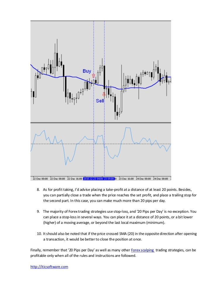 How to get 20 pips a day in forex курсы акций на ммвб сегодня