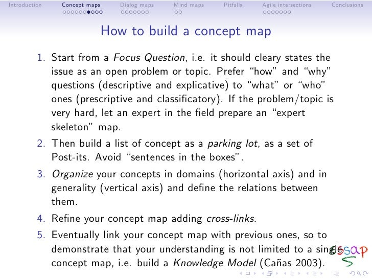 How To Build A Concept Map.Free Idea Maps Toward Agility Mapping