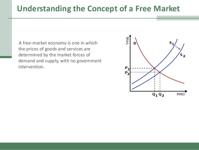 Free Market Economy The Good The Better And The Best