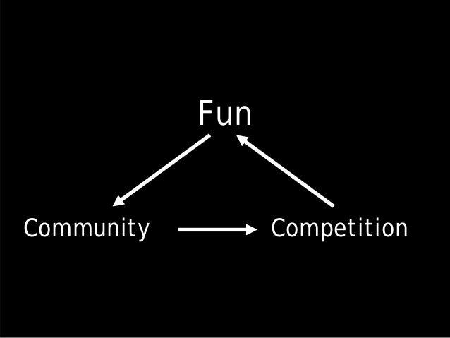 Fun Community Competition