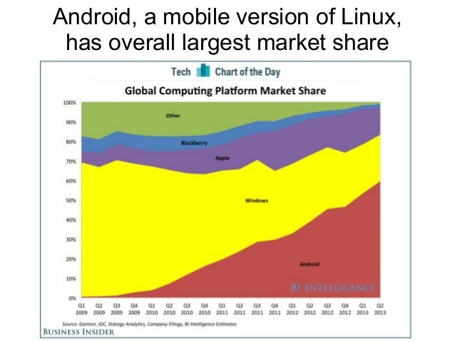 Amusing information Open source ils market penetration thank for