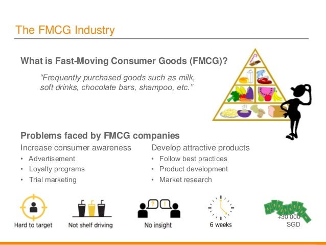 advertising appeals questionnaire fmcg