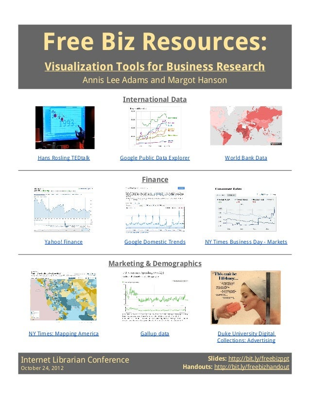 Free Biz Resources:        Visualization Tools for Business Research                       Annis Lee Adams and Margot Hans...