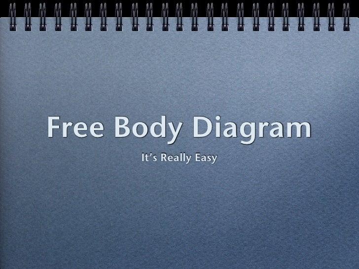 Free Body Diagram       It's Really Easy