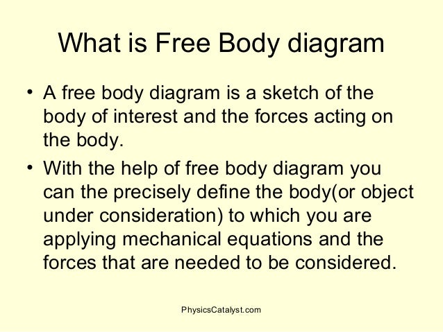 how to draw free body diagram in mechanics