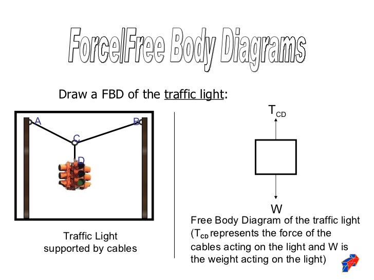 Light Body Diagram Layout Wiring Diagrams