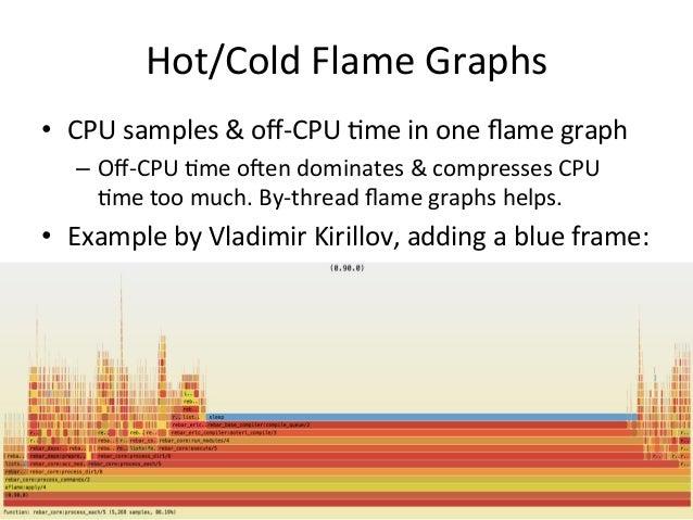 cpi-‐flamegraph-‐01.svg