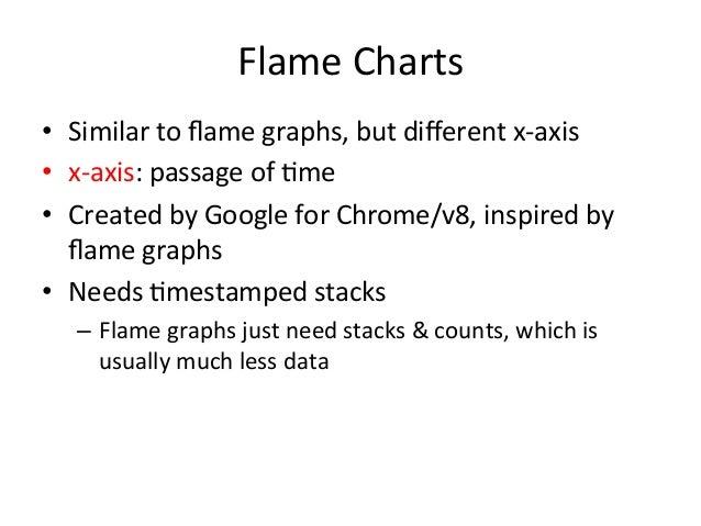 Other  Text  -‐>  Interac=ve  SVG  Tools  • Heatmaps:  hups://github.com/brendangregg/HeatMap