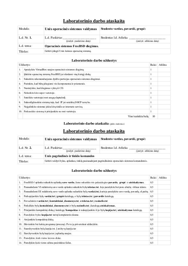 Laboratorinio darbo ataskaita Modulis Unix operacinės sistemos valdymas Studento vardas, pavardė, grupė: L.d. Nr. 1. L.d. ...