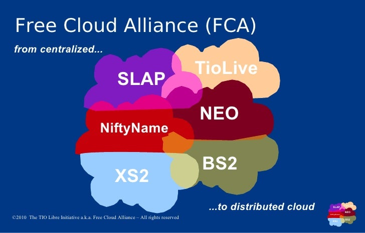 Free Cloud Alliance OW2 Conference Nov10