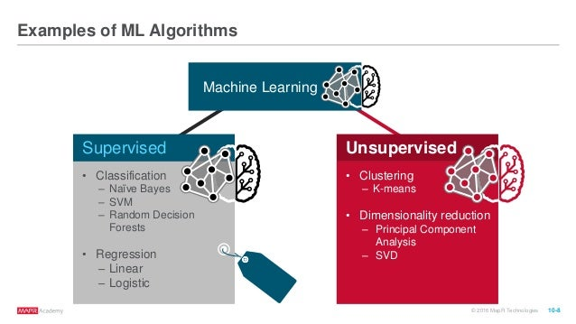 Apache Spark Machine Learning Decision Trees