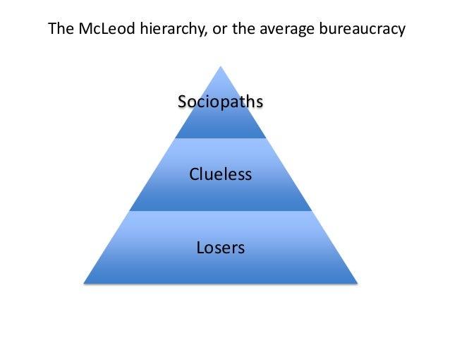 Sociopaths Clueless Losers The McLeod hierarchy, or the average bureaucracy