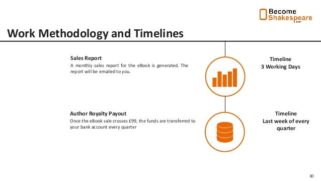 Buy book reports online. Best Place to Buy Custom Essays Writing ...