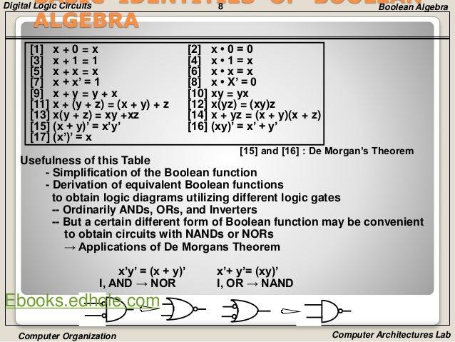 3990299 furthermore Boolean Algebra 39029269 furthermore Boolean Algebra Logic Gate also Lamenting Poor Maths Skills At All Year Levels as well Relational Algebra 52793944. on x xy boolean algebra 7