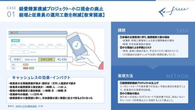 freee ビジネス キャッシュレス アワード 2018 受賞者の実践例 Slide 2