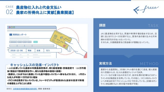 freee ビジネス キャッシュレス アワード 2018 受賞者の実践例 Slide 3