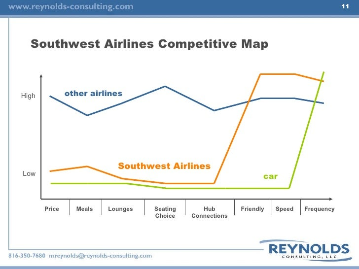 the organizational components of the southwest airlines Us scheduled airlines are classified by the  structure of the airline industry  american, american eagle, continental, delta, northwest, southwest,.