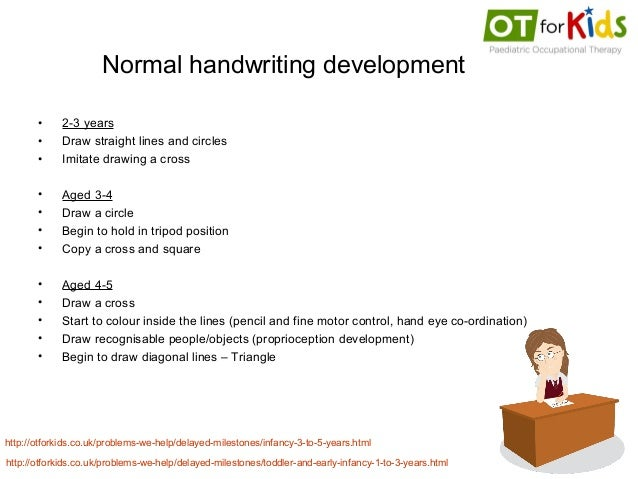 an overview of the child development analysis and the perceptual image by hoffman Artist overview and analysis [internet]  theartstoryorg content compiled and written by justin wolf edited and published by the art story contributors available from: [accessed .