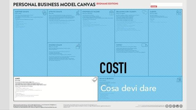 DOVE TROVARLI bigname.it/toolkit-innovazione-professionale/ alebego.li/ContiDellaServa